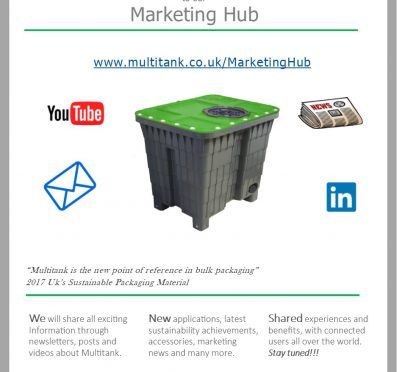 1. Marketing Hub